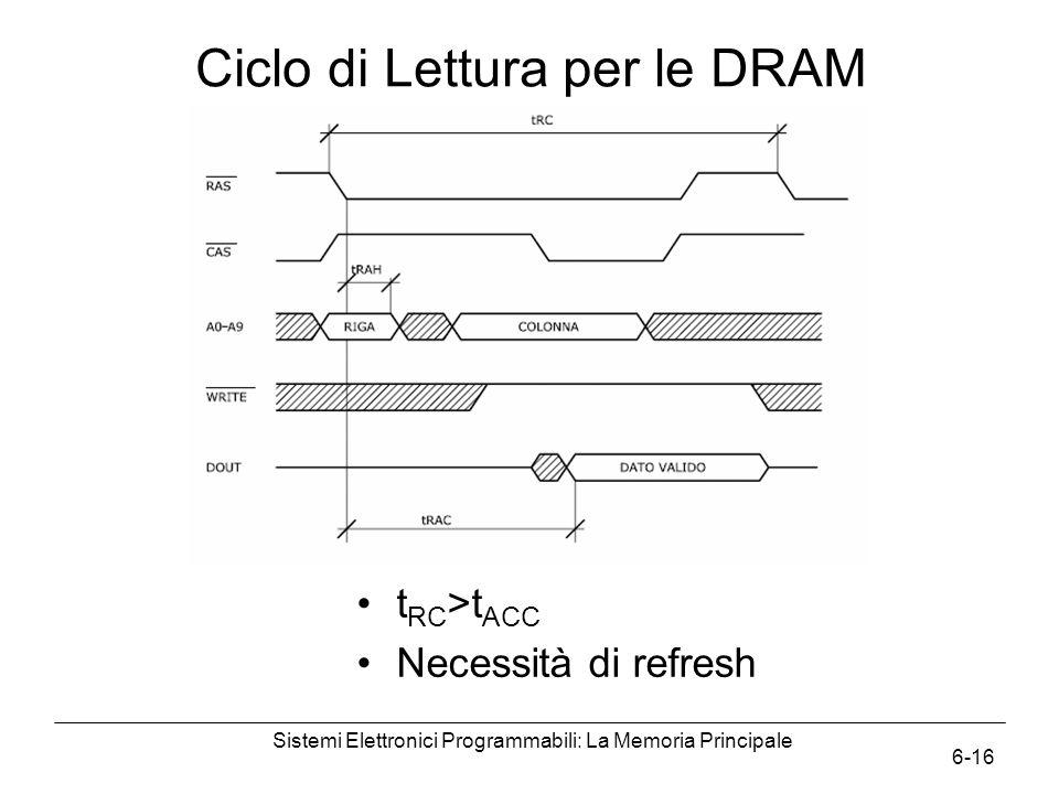 Sistemi Elettronici Programmabili: La Memoria Principale 6-16 Ciclo di Lettura per le DRAM t RC >t ACC Necessità di refresh