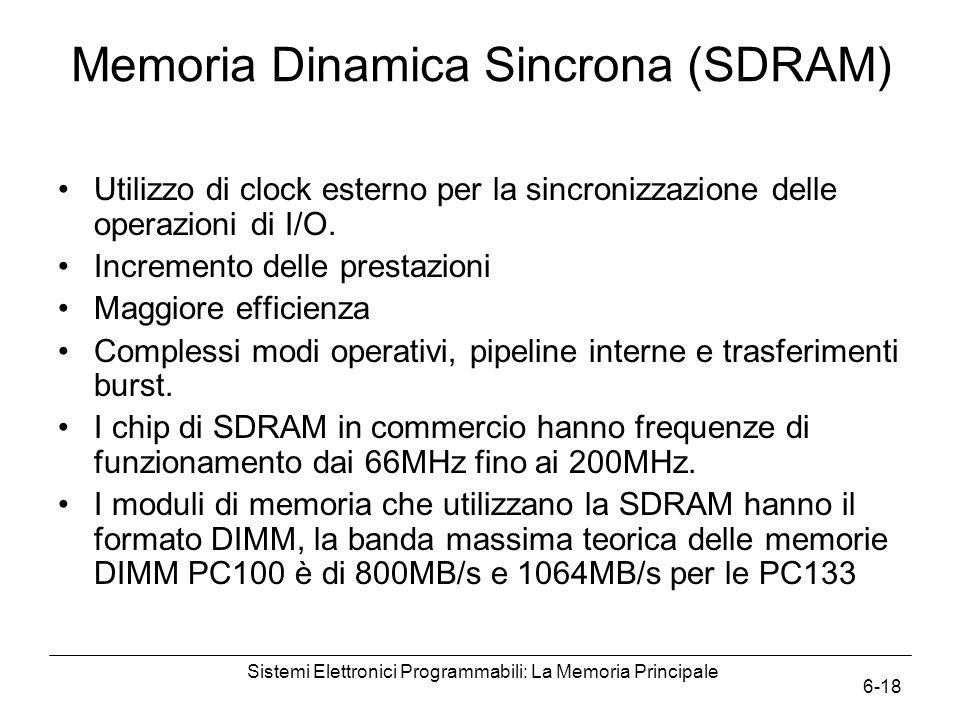 Sistemi Elettronici Programmabili: La Memoria Principale 6-18 Memoria Dinamica Sincrona (SDRAM) Utilizzo di clock esterno per la sincronizzazione delle operazioni di I/O.