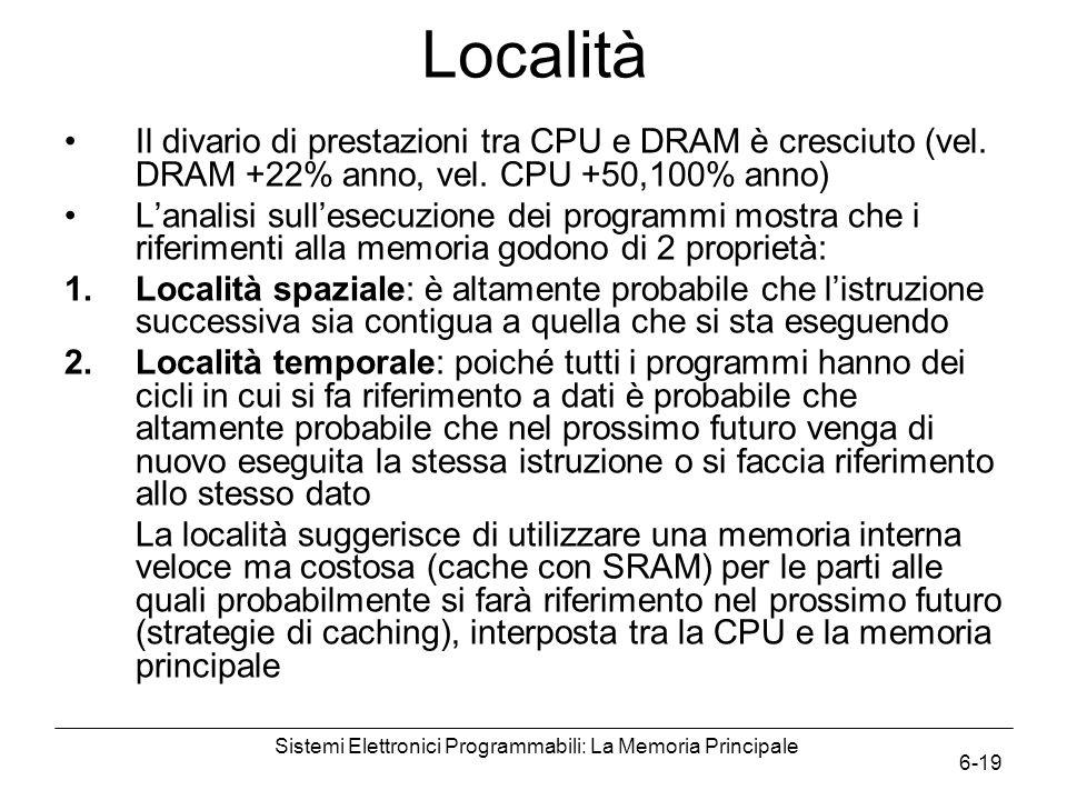 Sistemi Elettronici Programmabili: La Memoria Principale 6-19 Località Il divario di prestazioni tra CPU e DRAM è cresciuto (vel. DRAM +22% anno, vel.