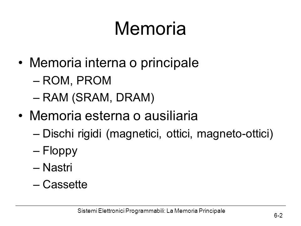 Sistemi Elettronici Programmabili: La Memoria Principale 6-2 Memoria Memoria interna o principale –ROM, PROM –RAM (SRAM, DRAM) Memoria esterna o ausiliaria –Dischi rigidi (magnetici, ottici, magneto-ottici) –Floppy –Nastri –Cassette
