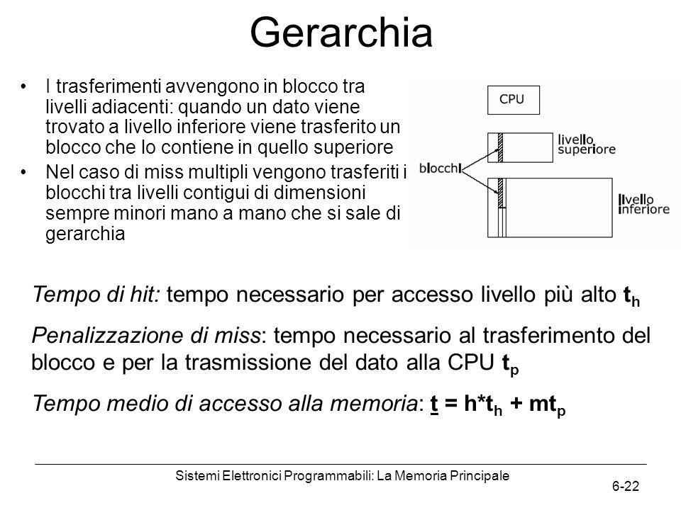 Sistemi Elettronici Programmabili: La Memoria Principale 6-22 Gerarchia I trasferimenti avvengono in blocco tra livelli adiacenti: quando un dato vien