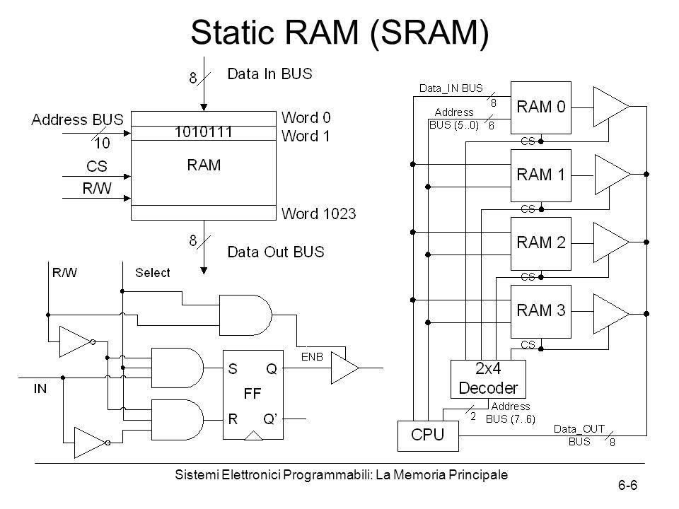 Sistemi Elettronici Programmabili: La Memoria Principale 6-6 Static RAM (SRAM)