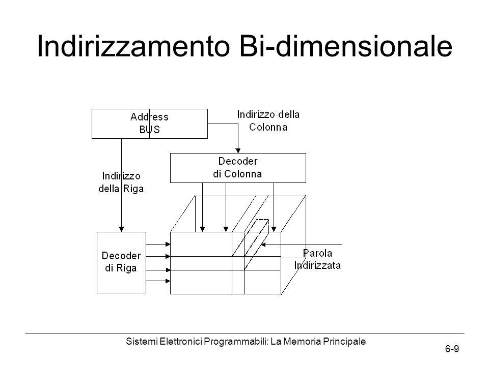 Sistemi Elettronici Programmabili: La Memoria Principale 6-9 Indirizzamento Bi-dimensionale