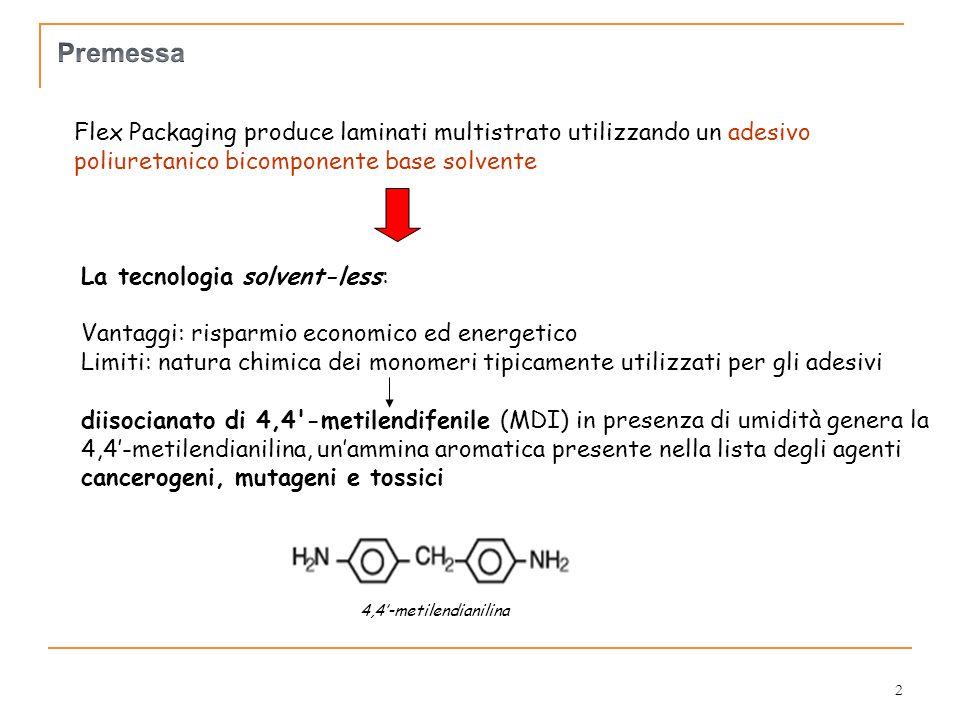 Flex Packaging produce laminati multistrato utilizzando un adesivo poliuretanico bicomponente base solvente La tecnologia solvent-less: Vantaggi: risparmio economico ed energetico Limiti: natura chimica dei monomeri tipicamente utilizzati per gli adesivi diisocianato di 4,4 -metilendifenile (MDI) in presenza di umidità genera la 4,4'-metilendianilina, un'ammina aromatica presente nella lista degli agenti cancerogeni, mutageni e tossici 4,4'-metilendianilina 2