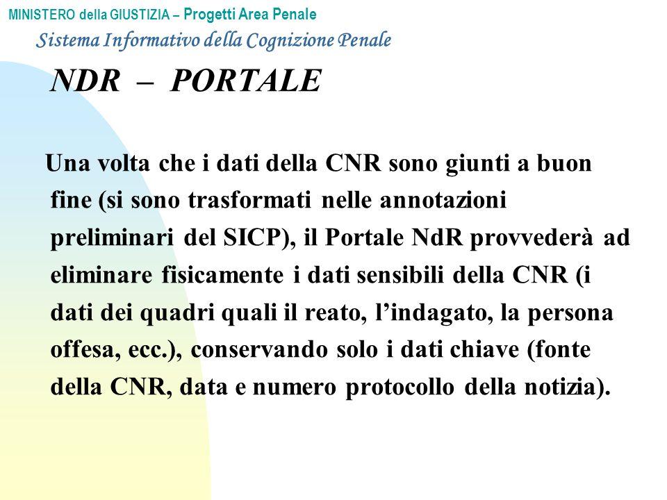 MINISTERO della GIUSTIZIA – Progetti Area Penale NDR – PORTALE Una volta che i dati della CNR sono giunti a buon fine (si sono trasformati nelle annotazioni preliminari del SICP), il Portale NdR provvederà ad eliminare fisicamente i dati sensibili della CNR (i dati dei quadri quali il reato, l'indagato, la persona offesa, ecc.), conservando solo i dati chiave (fonte della CNR, data e numero protocollo della notizia).