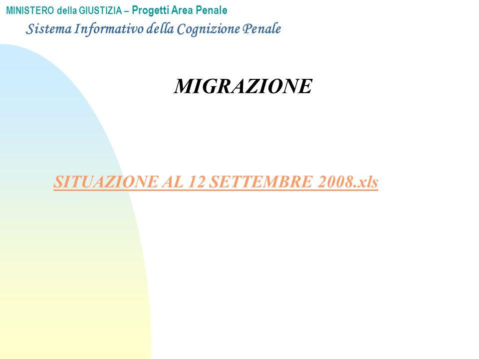 MINISTERO della GIUSTIZIA – Progetti Area Penale Sistema Informativo della Cognizione Penale MIGRAZIONE SITUAZIONE AL 12 SETTEMBRE 2008.xls