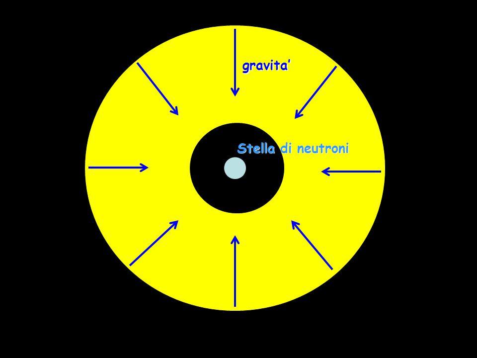 gravita' Stella di neutroni