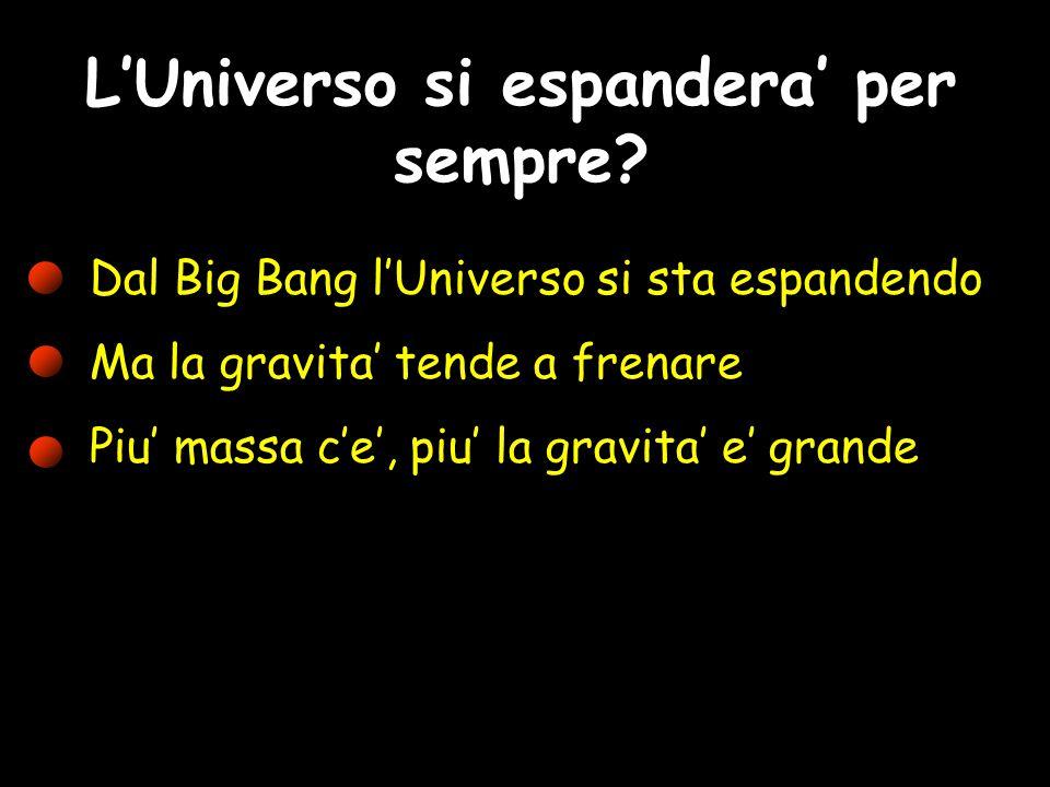 Dal Big Bang l'Universo si sta espandendo Ma la gravita' tende a frenare Piu' massa c'e', piu' la gravita' e' grande L'Universo si espandera' per semp