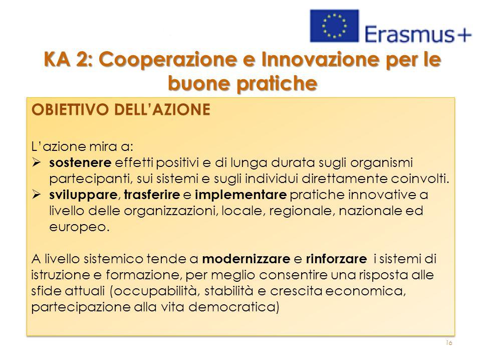 16 KA 2: Cooperazione e Innovazione per le buone pratiche OBIETTIVO DELL'AZIONE L'azione mira a:  sostenere effetti positivi e di lunga durata sugli organismi partecipanti, sui sistemi e sugli individui direttamente coinvolti.