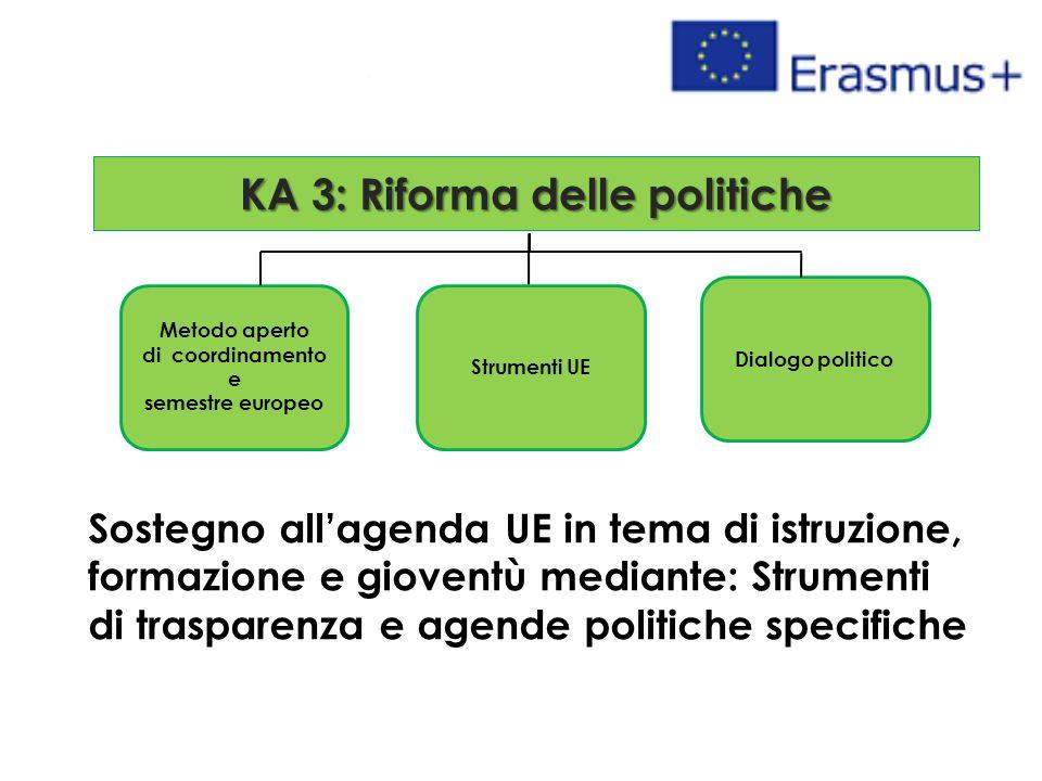 Metodo aperto di coordinamento e semestre europeo Strumenti UE Dialogo politico Sostegno all'agenda UE in tema di istruzione, formazione e gioventù mediante: Strumenti di trasparenza e agende politiche specifiche KA 3: Riforma delle politiche