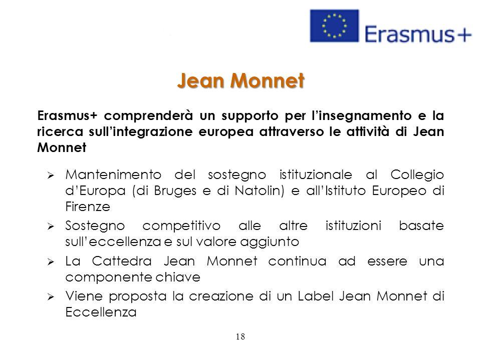Jean Monnet Erasmus+ comprenderà un supporto per l'insegnamento e la ricerca sull'integrazione europea attraverso le attività di Jean Monnet  Mantenimento del sostegno istituzionale al Collegio d'Europa (di Bruges e di Natolin) e all'Istituto Europeo di Firenze  Sostegno competitivo alle altre istituzioni basate sull'eccellenza e sul valore aggiunto  La Cattedra Jean Monnet continua ad essere una componente chiave  Viene proposta la creazione di un Label Jean Monnet di Eccellenza 18