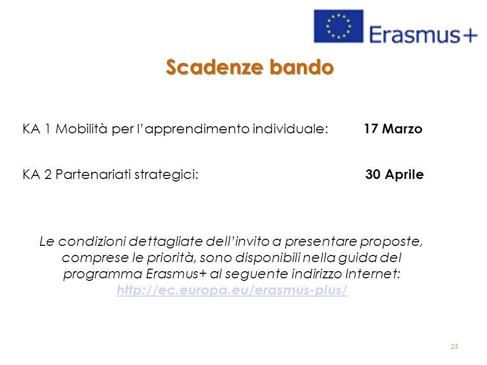 23 Scadenze bando KA 1 Mobilità per l'apprendimento individuale: 17 Marzo KA 2 Partenariati strategici: 30 Aprile Le condizioni dettagliate dell'invito a presentare proposte, comprese le priorità, sono disponibili nella guida del programma Erasmus+ al seguente indirizzo Internet: http://ec.europa.eu/erasmus-plus/ http://ec.europa.eu/erasmus-plus/