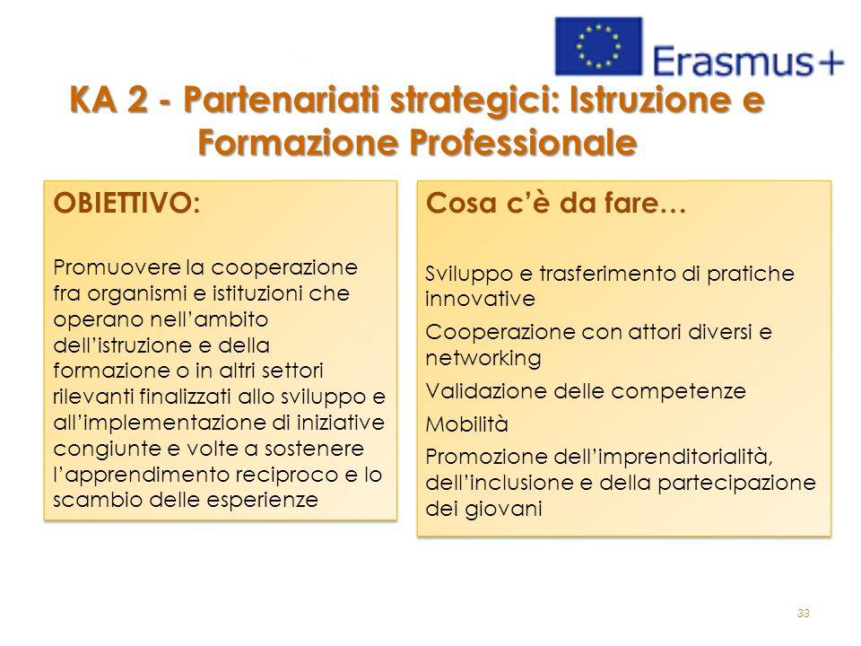 33 KA 2 - Partenariati strategici: Istruzione e Formazione Professionale OBIETTIVO: Promuovere la cooperazione fra organismi e istituzioni che operano nell'ambito dell'istruzione e della formazione o in altri settori rilevanti finalizzati allo sviluppo e all'implementazione di iniziative congiunte e volte a sostenere l'apprendimento reciproco e lo scambio delle esperienze OBIETTIVO: Promuovere la cooperazione fra organismi e istituzioni che operano nell'ambito dell'istruzione e della formazione o in altri settori rilevanti finalizzati allo sviluppo e all'implementazione di iniziative congiunte e volte a sostenere l'apprendimento reciproco e lo scambio delle esperienze Cosa c'è da fare… Sviluppo e trasferimento di pratiche innovative Cooperazione con attori diversi e networking Validazione delle competenze Mobilità Promozione dell'imprenditorialità, dell'inclusione e della partecipazione dei giovani Cosa c'è da fare… Sviluppo e trasferimento di pratiche innovative Cooperazione con attori diversi e networking Validazione delle competenze Mobilità Promozione dell'imprenditorialità, dell'inclusione e della partecipazione dei giovani