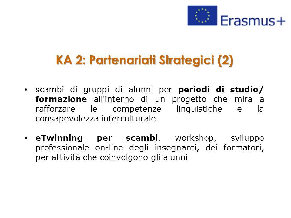 KA 2: Partenariati Strategici (2) scambi di gruppi di alunni per periodi di studio/ formazione all interno di un progetto che mira a rafforzare le competenze linguistiche e la consapevolezza interculturale eTwinning per scambi, workshop, sviluppo professionale on-line degli insegnanti, dei formatori, per attività che coinvolgono gli alunni