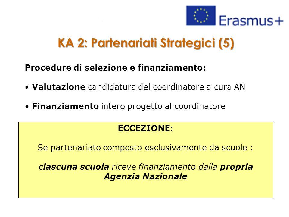 KA 2: Partenariati Strategici (5) Procedure di selezione e finanziamento: Valutazione candidatura del coordinatore a cura AN Finanziamento intero progetto al coordinatore ECCEZIONE: Se partenariato composto esclusivamente da scuole : ciascuna scuola riceve finanziamento dalla propria Agenzia Nazionale
