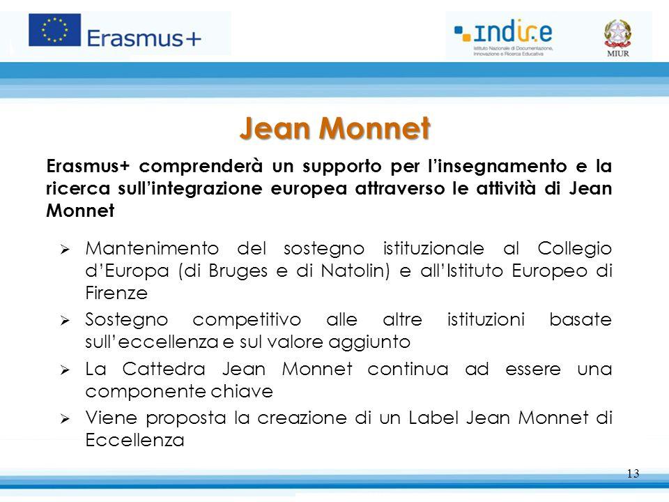 Jean Monnet 13 Erasmus+ comprenderà un supporto per l'insegnamento e la ricerca sull'integrazione europea attraverso le attività di Jean Monnet  Mantenimento del sostegno istituzionale al Collegio d'Europa (di Bruges e di Natolin) e all'Istituto Europeo di Firenze  Sostegno competitivo alle altre istituzioni basate sull'eccellenza e sul valore aggiunto  La Cattedra Jean Monnet continua ad essere una componente chiave  Viene proposta la creazione di un Label Jean Monnet di Eccellenza