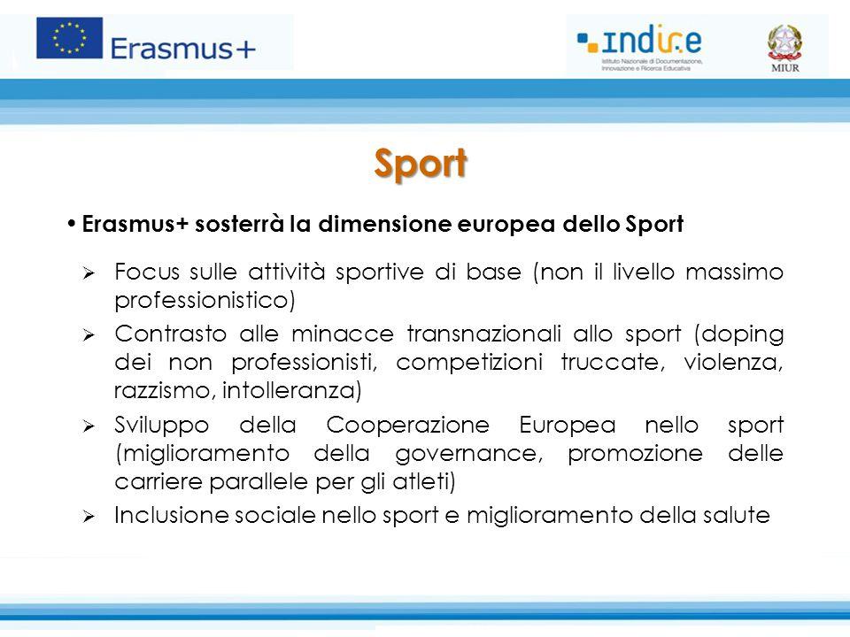 Erasmus+ sosterrà la dimensione europea dello Sport  Focus sulle attività sportive di base (non il livello massimo professionistico)  Contrasto alle minacce transnazionali allo sport (doping dei non professionisti, competizioni truccate, violenza, razzismo, intolleranza)  Sviluppo della Cooperazione Europea nello sport (miglioramento della governance, promozione delle carriere parallele per gli atleti)  Inclusione sociale nello sport e miglioramento della salute Sport
