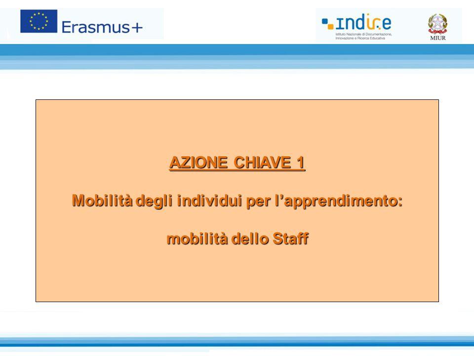 AZIONE CHIAVE 1 Mobilità degli individui per l'apprendimento: mobilità dello Staff