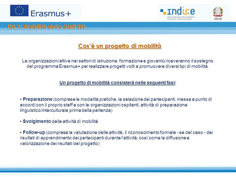 Cos'è un progetto di mobilità Le organizzazioni attive nei settori di istruzione, formazione e gioventù riceveranno il sostegno del programma Erasmus+ per realizzare progetti volti a promuovere diversi tipi di mobilità.