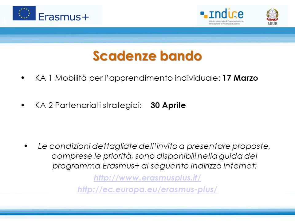 Scadenze bando KA 1 Mobilità per l'apprendimento individuale: 17 Marzo KA 2 Partenariati strategici: 30 Aprile Le condizioni dettagliate dell'invito a