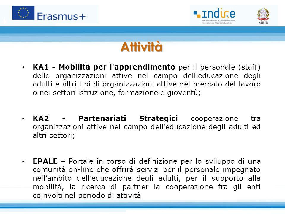 Attività KA1 - Mobilità per l'apprendimento per il personale (staff) delle organizzazioni attive nel campo dell'educazione degli adulti e altri tipi d