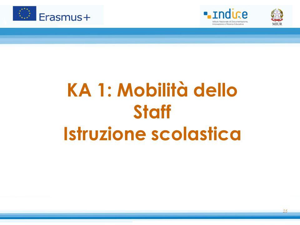 KA 1: Mobilità dello Staff Istruzione scolastica 25