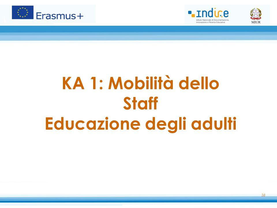 KA 1: Mobilità dello Staff Educazione degli adulti 38