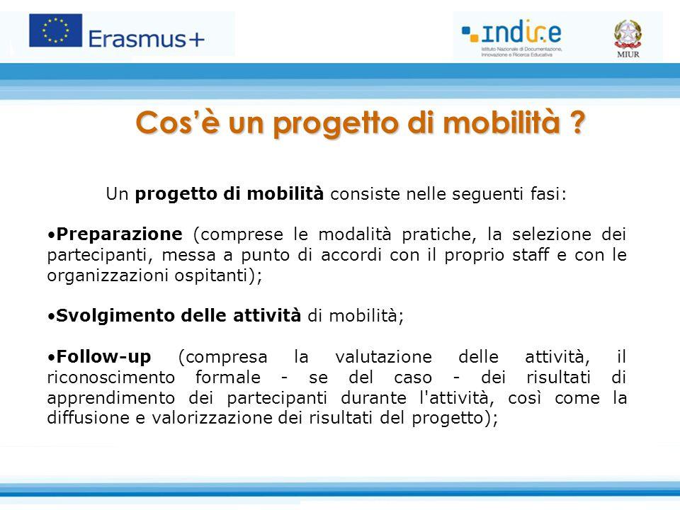 Un progetto di mobilità consiste nelle seguenti fasi: Preparazione (comprese le modalità pratiche, la selezione dei partecipanti, messa a punto di acc