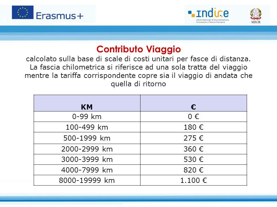 Contributo Viaggio calcolato sulla base di scale di costi unitari per fasce di distanza. La fascia chilometrica si riferisce ad una sola tratta del vi