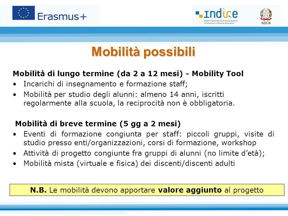 Mobilità possibili Mobilità di lungo termine (da 2 a 12 mesi) - Mobility Tool Incarichi di insegnamento e formazione staff; Mobilità per studio degli alunni: almeno 14 anni, iscritti regolarmente alla scuola, la reciprocità non è obbligatoria.