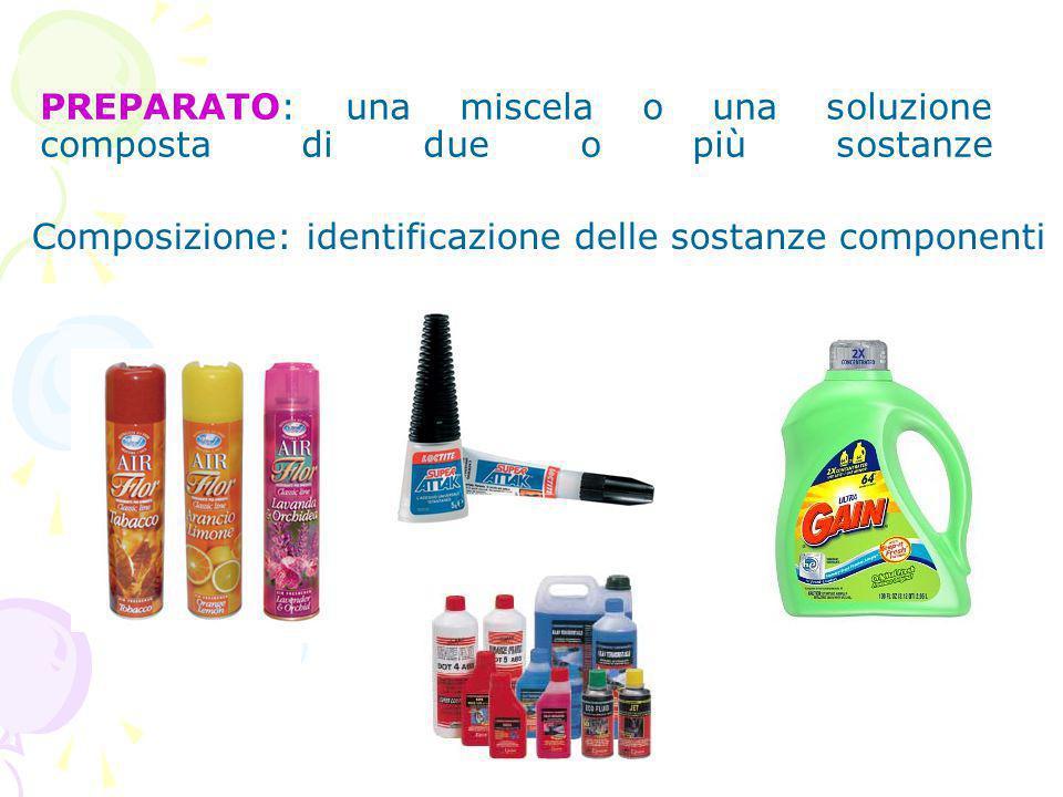 PREPARATO: una miscela o una soluzione composta di due o più sostanze Composizione: identificazione delle sostanze componenti