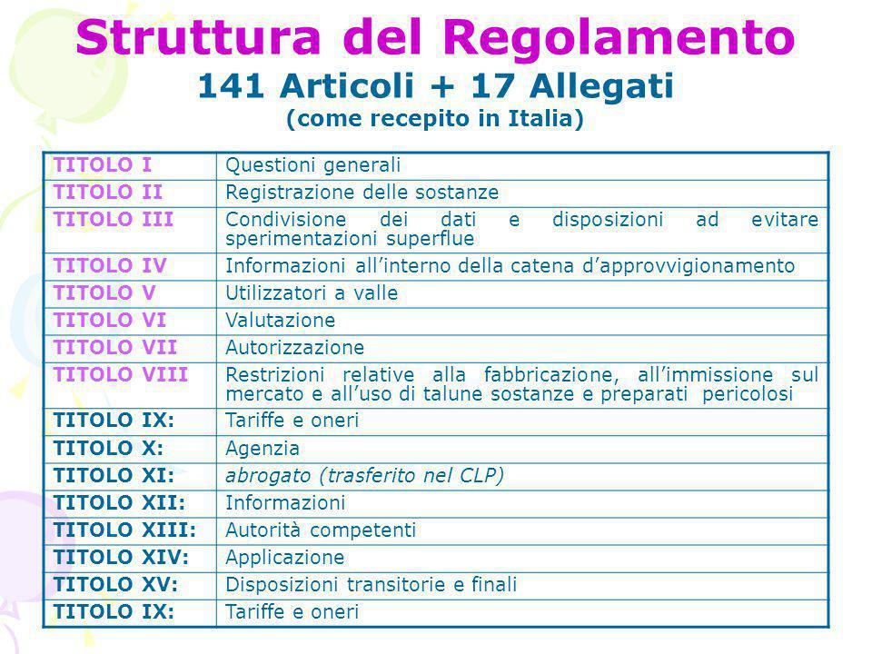 Struttura del Regolamento 141 Articoli + 17 Allegati (come recepito in Italia) TITOLO IQuestioni generali TITOLO IIRegistrazione delle sostanze TITOLO IIICondivisione dei dati e disposizioni ad evitare sperimentazioni superflue TITOLO IVInformazioni all'interno della catena d'approvvigionamento TITOLO VUtilizzatori a valle TITOLO VIValutazione TITOLO VIIAutorizzazione TITOLO VIIIRestrizioni relative alla fabbricazione, all'immissione sul mercato e all'uso di talune sostanze e preparati pericolosi TITOLO IX:Tariffe e oneri TITOLO X:Agenzia TITOLO XI:abrogato (trasferito nel CLP) TITOLO XII:Informazioni TITOLO XIII:Autorità competenti TITOLO XIV:Applicazione TITOLO XV:Disposizioni transitorie e finali TITOLO IX:Tariffe e oneri