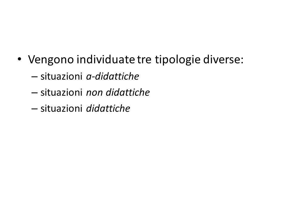 Vengono individuate tre tipologie diverse: – situazioni a-didattiche – situazioni non didattiche – situazioni didattiche