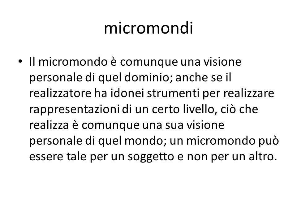 micromondi Il micromondo è comunque una visione personale di quel dominio; anche se il realizzatore ha idonei strumenti per realizzare rappresentazion