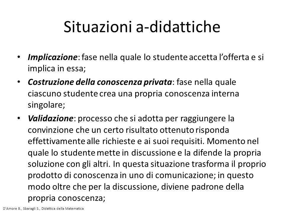 Implicazione: fase nella quale lo studente accetta l'offerta e si implica in essa; Costruzione della conoscenza privata: fase nella quale ciascuno stu