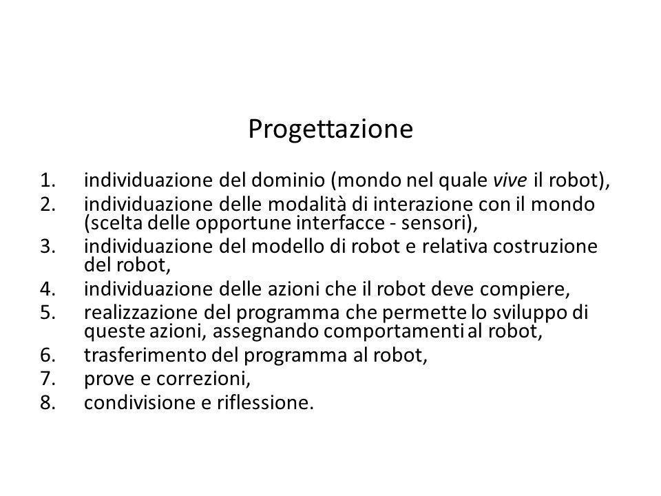 Progettazione 1.individuazione del dominio (mondo nel quale vive il robot), 2.individuazione delle modalità di interazione con il mondo (scelta delle