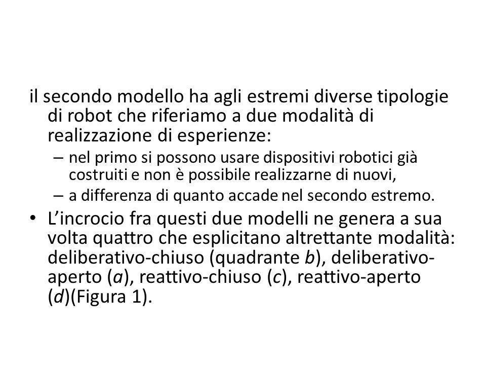 il secondo modello ha agli estremi diverse tipologie di robot che riferiamo a due modalità di realizzazione di esperienze: – nel primo si possono usar