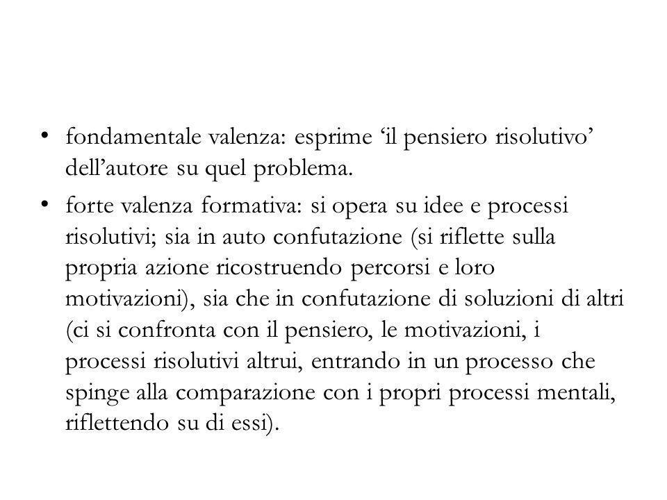 fondamentale valenza: esprime 'il pensiero risolutivo' dell'autore su quel problema. forte valenza formativa: si opera su idee e processi risolutivi;