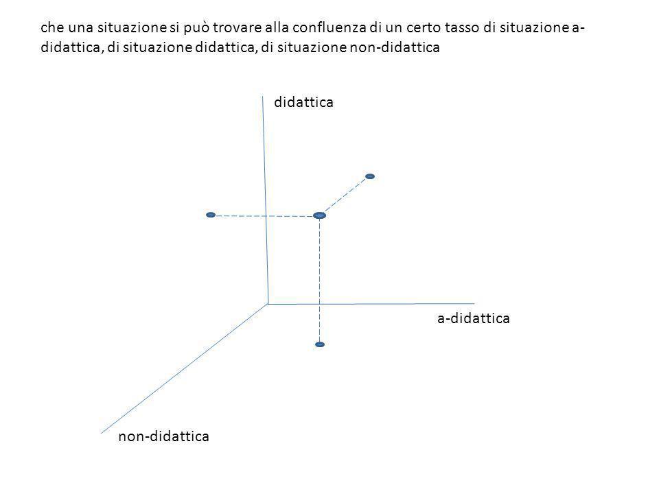 che una situazione si può trovare alla confluenza di un certo tasso di situazione a- didattica, di situazione didattica, di situazione non-didattica d