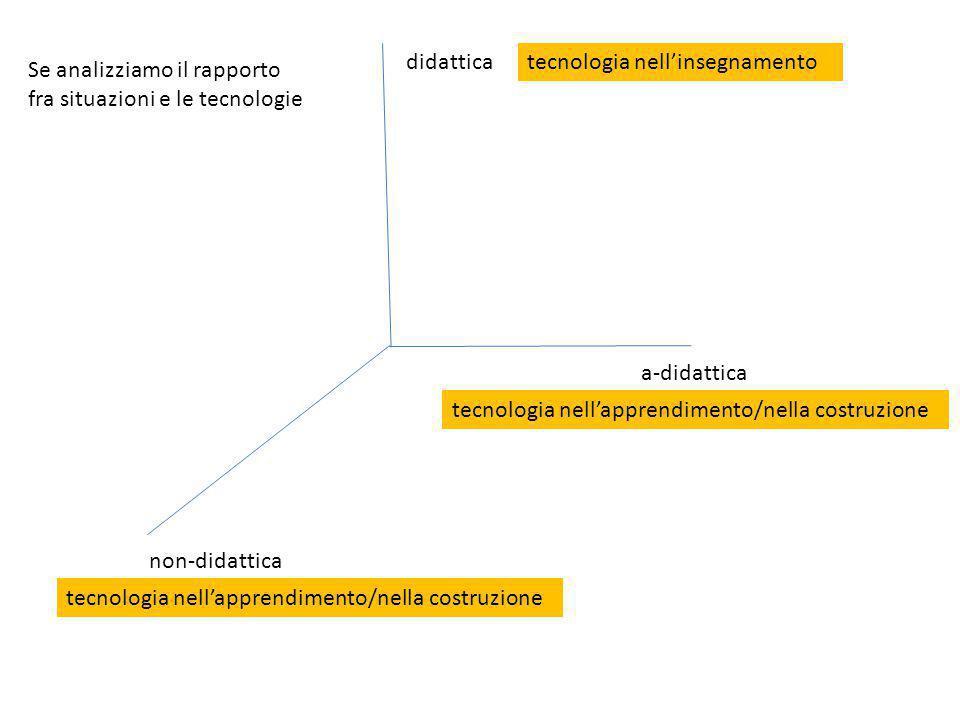 didattica non-didattica a-didattica tecnologia nell'insegnamento tecnologia nell'apprendimento/nella costruzione Se analizziamo il rapporto fra situaz