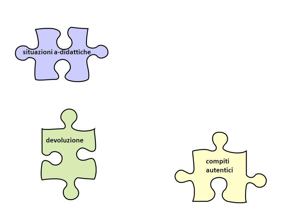 situazioni a-didattiche compiti autentici devoluzione