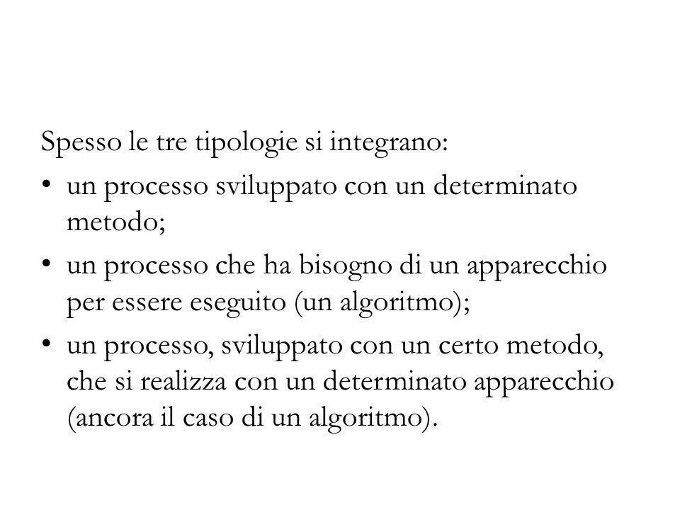 Spesso le tre tipologie si integrano: un processo sviluppato con un determinato metodo; un processo che ha bisogno di un apparecchio per essere esegui