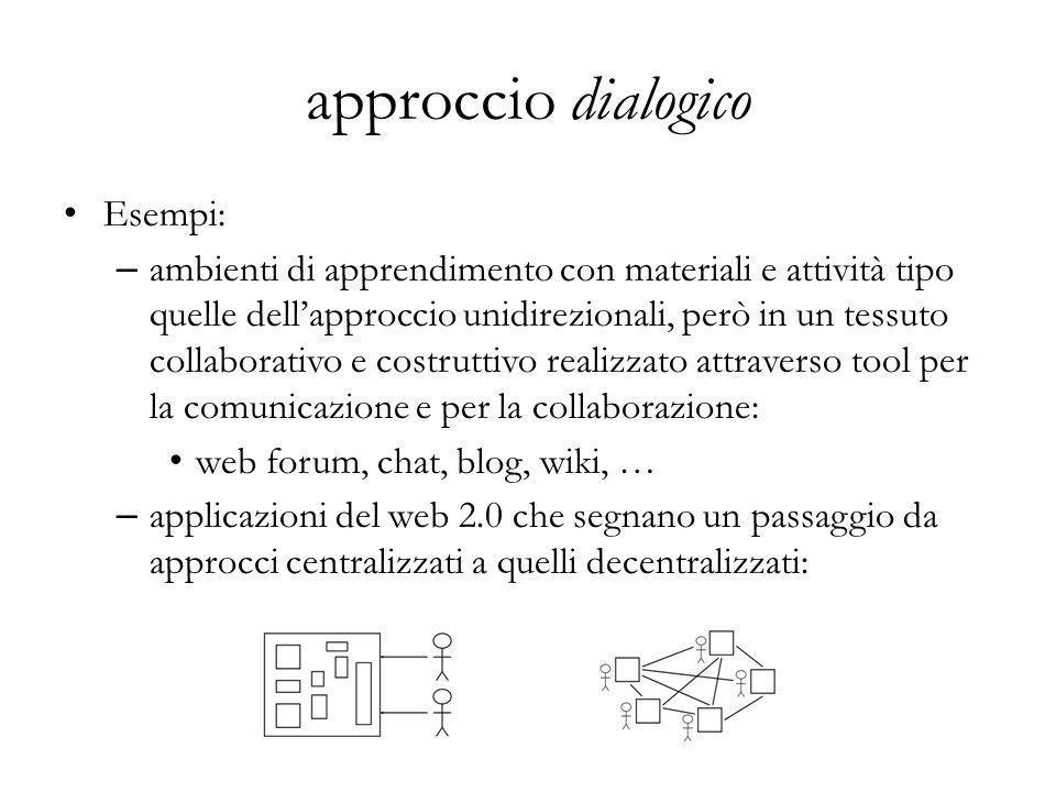 Esempi: – ambienti di apprendimento con materiali e attività tipo quelle dell'approccio unidirezionali, però in un tessuto collaborativo e costruttivo