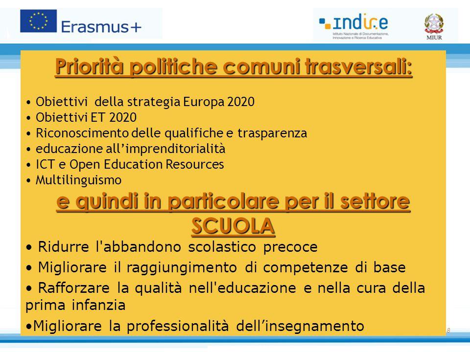 18 Priorità politiche comuni trasversali: Obiettivi della strategia Europa 2020 Obiettivi ET 2020 Riconoscimento delle qualifiche e trasparenza educaz
