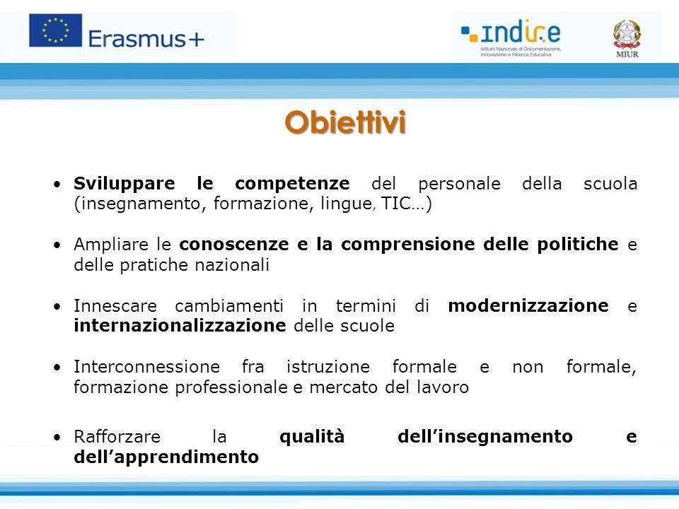Sviluppare le competenze del personale della scuola (insegnamento, formazione, lingue, TIC…) Ampliare le conoscenze e la comprensione delle politiche