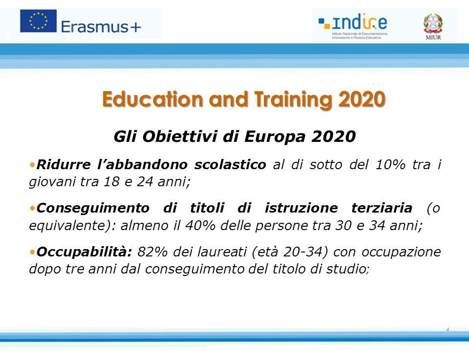 4 Education and Training 2020 Gli Obiettivi di Europa 2020 Ridurre l'abbandono scolastico al di sotto del 10% tra i giovani tra 18 e 24 anni; Consegui