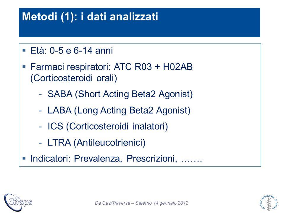 Da Cas/Traversa – Salerno 14 gennaio 2012  Età: 0-5 e 6-14 anni  Farmaci respiratori: ATC R03 + H02AB (Corticosteroidi orali) -SABA (Short Acting Be