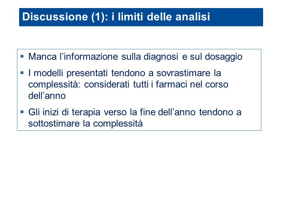 Discussione (1): i limiti delle analisi  Manca l'informazione sulla diagnosi e sul dosaggio  I modelli presentati tendono a sovrastimare la compless