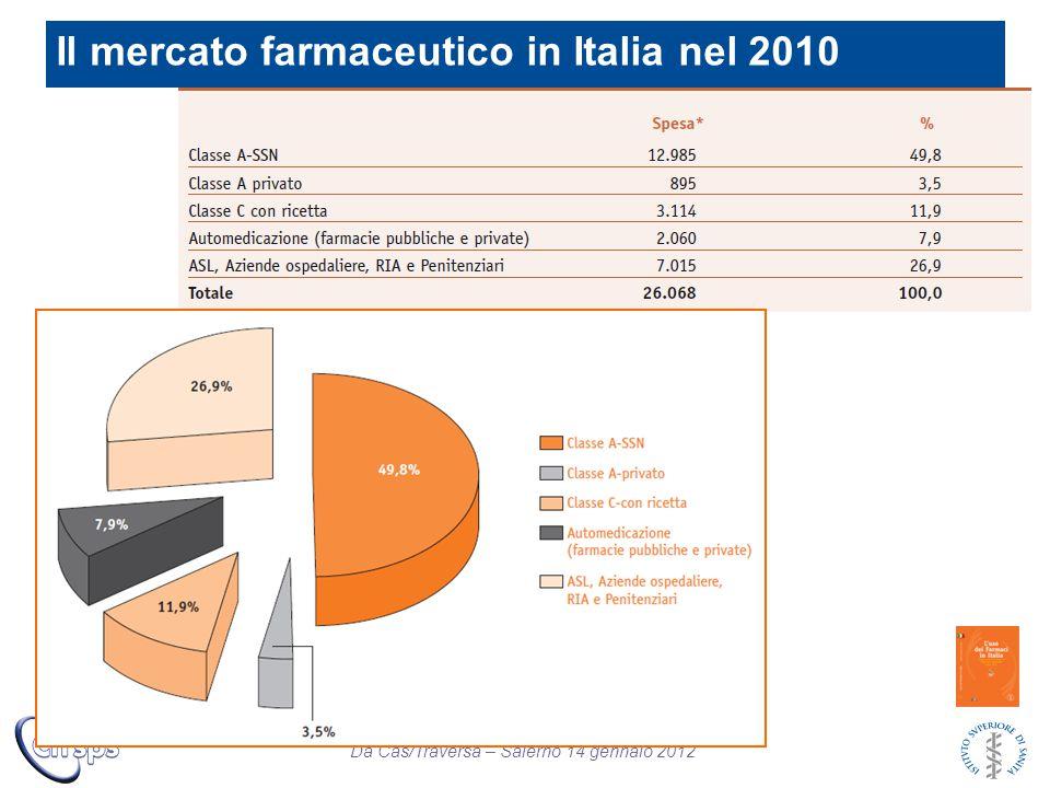 Da Cas/Traversa – Salerno 14 gennaio 2012 Il mercato farmaceutico in Italia nel 2010