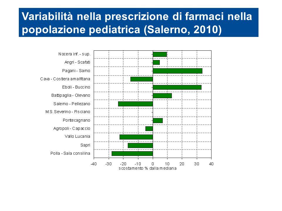 Variabilità nella prescrizione di farmaci nella popolazione pediatrica (Salerno, 2010)